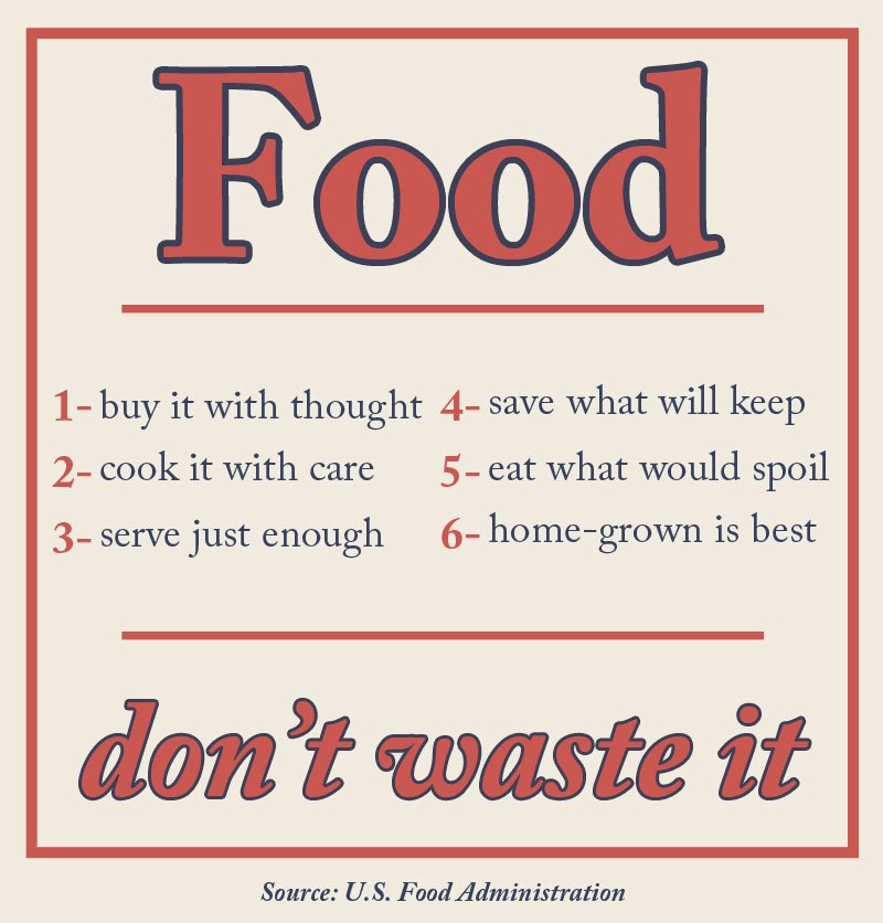 The Food Waste Food Insecurity Paradox Ample Table For Everyone Ate